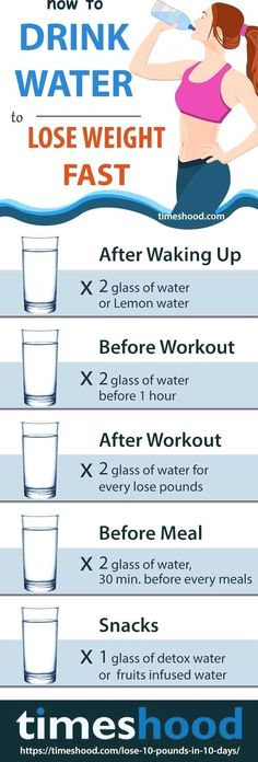 How much water you should drink to lose weigh fast. Check out 1000 calories workout plan to lose weight fast. Drinking water for weight loss. Drink 8 to 10 glass of water time schedule. Quick Weight Loss Diet, Weight Loss Water, Yoga For Weight Loss, How To Lose Weight Fast, Losing Weight, 1000 Calorie Workout, Fitness Motivation, Fitness Diet, Workout Routines For Women
