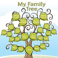 Do you know you have a family tree? Family trees are interesting and fun and always growing. Try using this cute printable family tree.