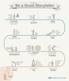 How To Be a Great Storyteller #storyteller   #infographic designed by Anna Vital of Funders and Founders http://anna.vc/