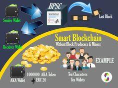 Smart Blockchain, Reciprocal services between Blockchain Technology and Smart Contract Satoshi Nakamoto, Social Aspects, Birth Year, Visa Card, Blockchain Technology, Financial Institutions, First Step, Authors, Persian