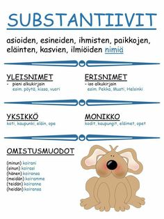 #sanaluokat #substantiivit Learn Finnish, Finnish Language, Second Language, Writing Skills, School Fun, Special Education, Language Arts, Grammar, Vocabulary