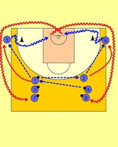 How To Become Great At Playing Basketball. For years, fans of all ages have loved the game of basketball. Basketball Tricks, Basketball Plays, Basketball Skills, Basketball Shooting, Baseball Shoes, New Tricks, Coaching, Train, Drills