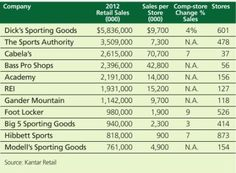 Power Players Sporting Goods | NRF