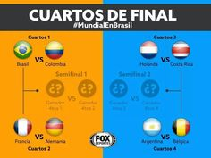 Cuartos de final, Brasil 2014