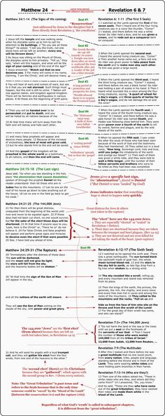Rev The Seven Seals. Revelation's True Timeline revealed by Seals Prophecy Bible Study Notebook, Bible Study Tools, Scripture Study, Bible Notes, Bible Scriptures, Hebrew Bible, Bible Prayers, Revelation Bible Study, Spiritism