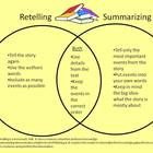 This freebie is meant to help readers distinguish between retelling and summarizing fiction text.  Why is that important?  Retelling is great for s... Reading Lessons, Reading Resources, Reading Activities, Teaching Reading, Reading Skills, Learning, Comprehension Strategies, Reading Strategies, Reading Comprehension