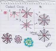 circular pattern and modifications