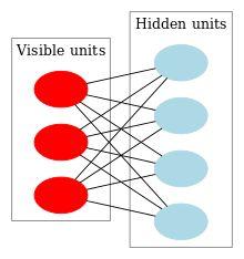 Deep learning - Wikipedia, the free encyclopedia