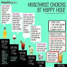Cool infographic for healthiest happy hour choices!