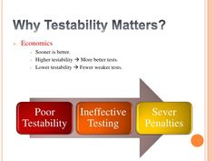 How to measure software testability?