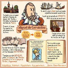 Miguel de Cervantes, la primera de una serie de viñetas #cervantesfacts #quijotefacts #edupíldoras #edufacts