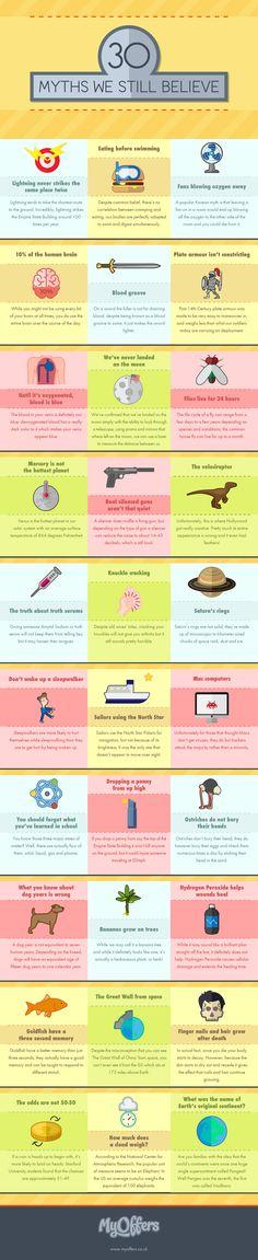 30 Myths We Still Believe