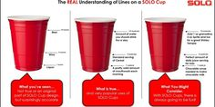 Hmm, I never knew there was a special meaning to the lines of a solo cup. Well, I now know when to stop if I ever serve wine in a solo cup. Red Solo Cup, Pouring Wine, Red Party, Korma, Party Cups, Do It Yourself Home, Measuring Cups, Grilling Recipes, Mexican Food Recipes
