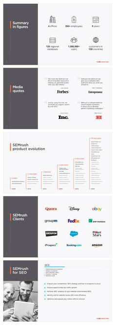 Разработка дизайна корпоративной презентации
