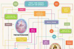 ROH cinema decision tree
