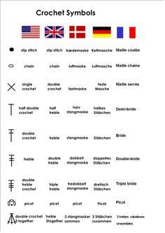 apprendre à lire les diagramme de crochet, comprendre les symboles