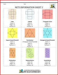 Here is our information page about Geometry Nets for kids. On this page are pictures of nets and their related solid 3 shapes, as well as nets worksheets and links to printable net pages. Teaching Geometry, Teaching Math, Origami Design, Origami Art, 3d Shapes Worksheets, Solid Shapes, Primary Maths, Math Art, Diy Gift Box
