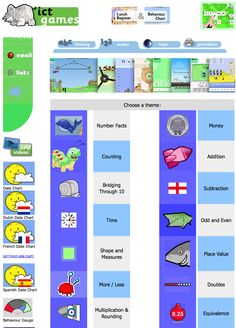ICT Games: An extensive set of colourful interactive maths games covering skills such as number facts, counting, time, shape, more/less, place value, money. Linked to NC objectives.