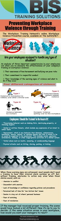 Infographic representation on Preventing Workplace Violence through #Training by BIS Training Solutions. #Safety