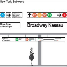 Subway-sign System for the New York Metropolitan Transit Authority [Vignelli Associates] Wayfinding Signage, Signage Design, Map Design, Graphic Design, New York Subway, Nyc Subway, Subway Map, London Tube Map, Massimo Vignelli