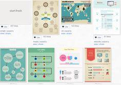 Crear infografias y compartir
