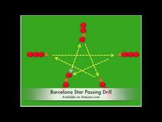 Professional Soccer Passing Patterns - YouTube