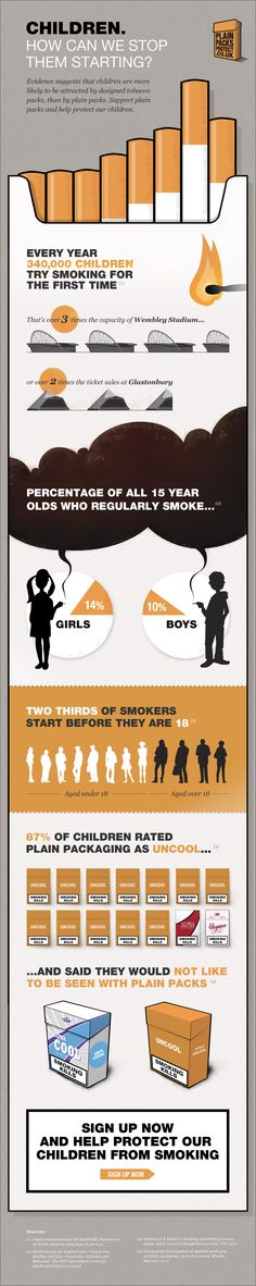 Every year, 340,000 children are tempted to try smoking. Find out why and how so many kids start, and how we can help them stop. www.plainpacksprotect.co.uk