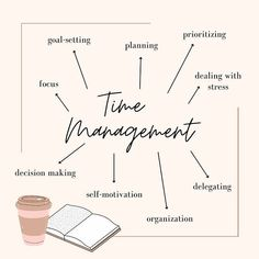 Insta Layout, Calander, Perfect Planner, Self Motivation, Business Inspiration, Bossbabe, Business Branding, Consistency, Time Management