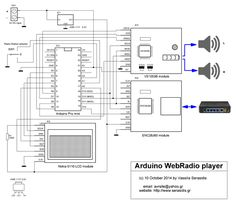block diagram of USB2SERIAL (usb to RS485) converter