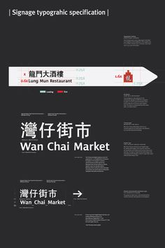 Hong Kong Wan Chai Wayfinding system
