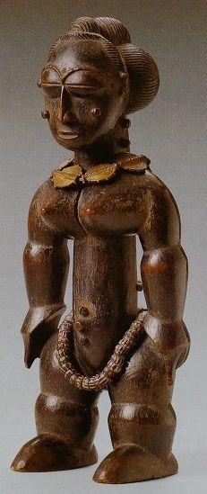 Ebrie Nkpasopi Figure, Ivory Coast