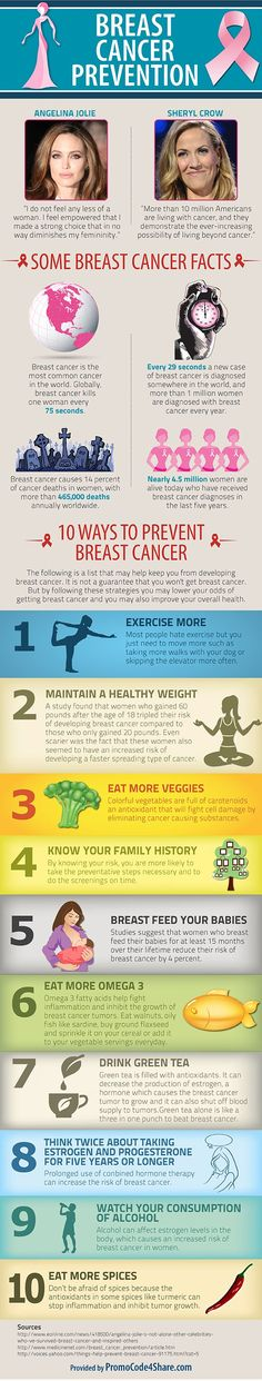 10 Ways to Prevent Breast #Cancer #Infographic