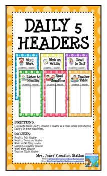 FREE Daily 5 Headers:DIRECTIONS:Complete these Daily 5 Header T-charts as a class while introducing Daily 5 in your classroom.INCLUDES:...