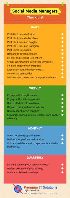 Checklist para Social Media Managers. Vía Un saludo  Courtesy of: Premium IT Solutions