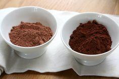 ¿Es lo mismo consumir cacao por cocoa?