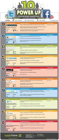 Infografía: 10 herramientas de redes sociales - 10 Social Media tools to power up your internet marketing.