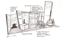 Pencil sketches & Graphic Design as part of the overall scheme. Exhibition Design & Visuals in Studio … Exhibition Plan, Exhibition Booth Design, Exhibition Display, Design Stand, Display Design, Interior Design Sketches, Sketch Design, Street Marketing, Exibition Design
