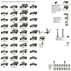 HMMWV's Galore! Military Units, Military Gear, Military Equipment, Military Army, Military History, Army Vehicles, Armored Vehicles, Best Special Forces, Army Structure