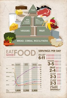 Tell Me I Can't Do It: Eat Good Food