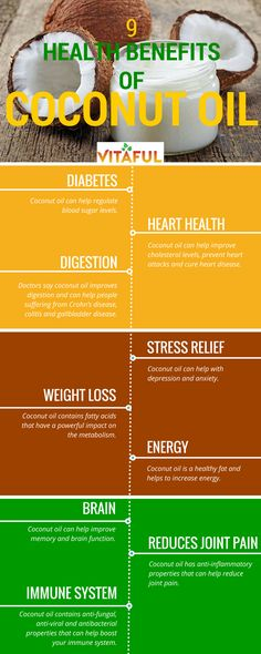 Wellness Tips: Coconut is an extremely healthy and powerful superfood. Check out 9 Health Benefits of Coconut Oil.