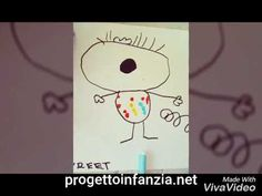 Ecole Art, Herve, Snoopy, Make It Yourself, Youtube, Artists, Inspired, Blue Prints, Classroom