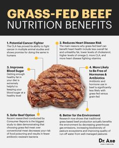 Grass-fed beef nutrition benefits - Dr. Axe http://www.draxe.com #health #holistic #natural
