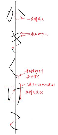 Pass The Japanese Language Proficiency Test – 5 Tips Japanese Language Proficiency Test, Japanese Language Learning, Calligraphy Print, Japanese Calligraphy, Japanese Handwriting, Read Newspaper, Study Japanese, Script Writing, Hiragana