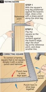 Correct your framing square