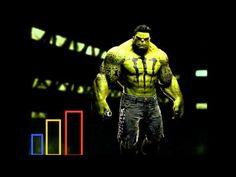 Workout Motivation Mix 2014 (Best Dubstep and Remix) by DjM3x - YouTube