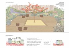 Fase progettuale: vista interna e barattoli evocativi Diagram, Map, World, The World, Maps, Peta, Peace, Earth