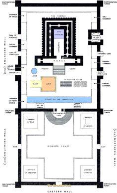Second Temple Diagram