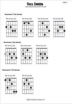 Jazz Chords pg5: Altered Dominant Chords   Discover Guitar Online, Learn to Play Guitar