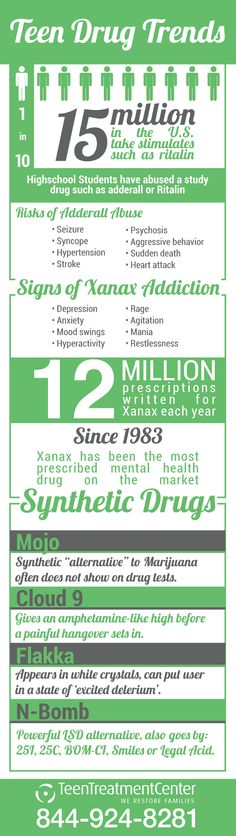 Teen Drug Trends and Statistics | In a recent U.S. News and World report, more than 90 percent of adults who developed a substance use disorder or addiction began during their teen years, mainly before they were 18. What can be perceived as an innocent use of e-cigarettes, Adderall, and other prescription drugs often leads to illicit drug addiction puts teens at a much greater risk for fatal consequences.