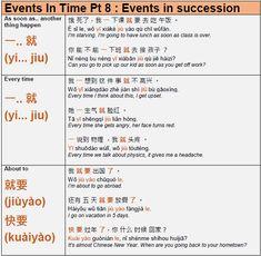 Learn Mandarin Grammar Chinese Sentences, Chinese Phrases, Chinese Words, Mandarin Lessons, Learn Mandarin, Chinese Language, Korean Language, Chinese Lessons, Language Study
